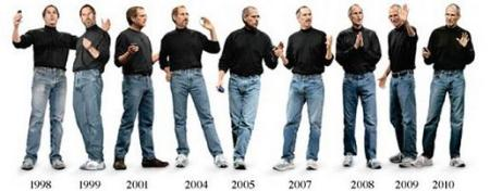 steve jobs fashion statement
